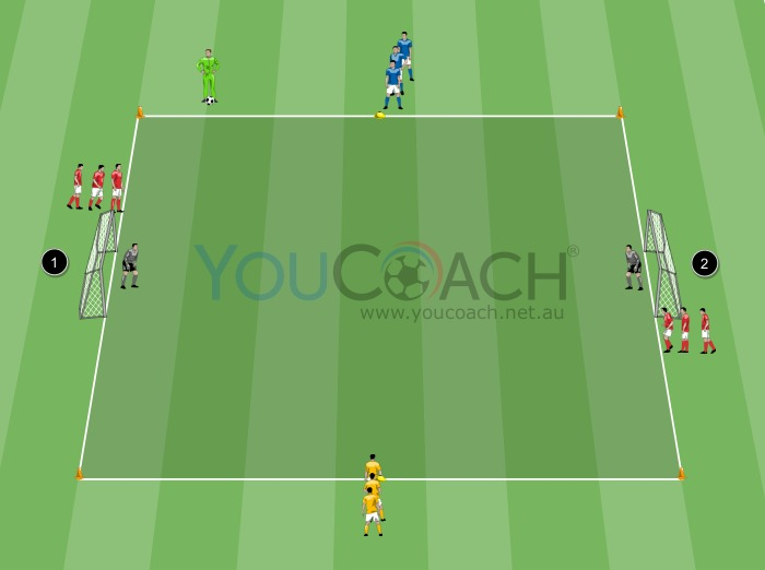 1 vs 2 challenge and finalization with goalkeeper