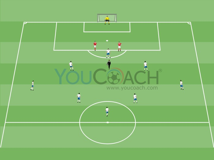4-3-3 - Attacking development to...
