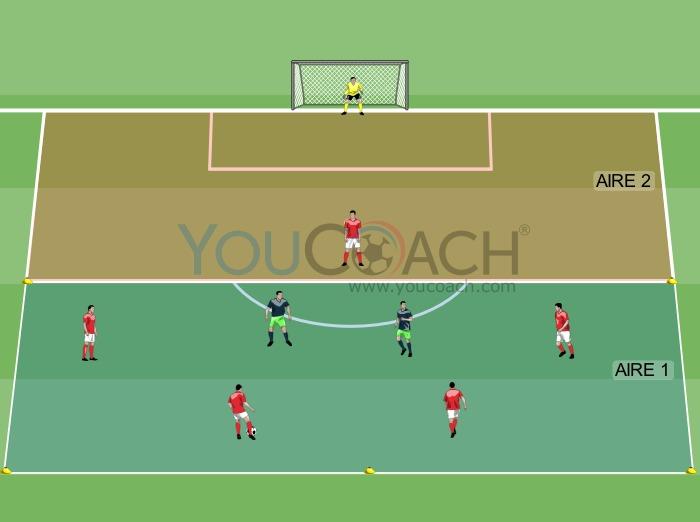 4 contre 2 et finition - Ajax FC