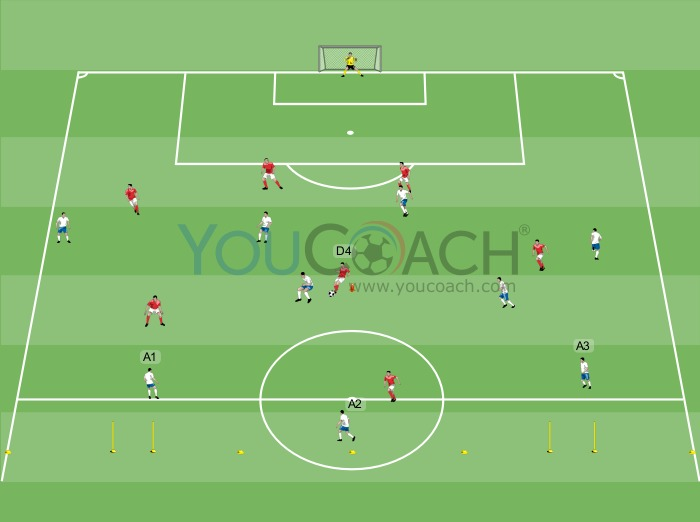 Attacking after regaining the ball on the midfield - Transition
