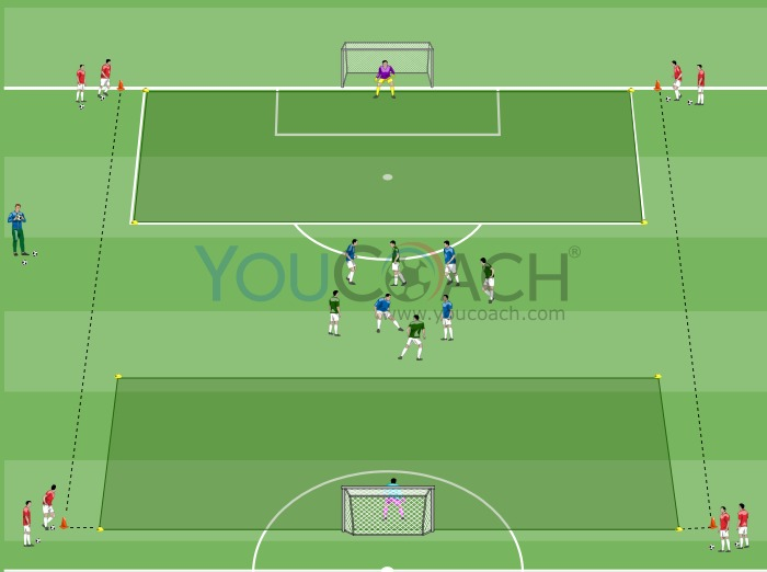 Attacking the goal with a cross