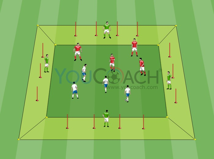 Ball possession and attacking depth