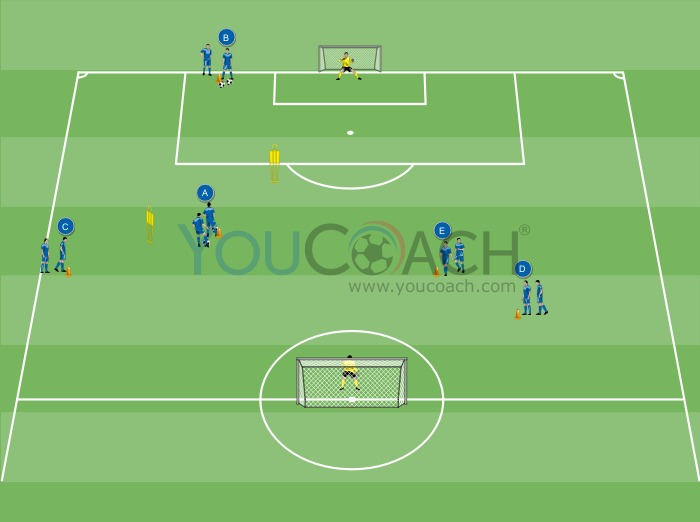 Circuit for shooting to goal - Chelsea FC