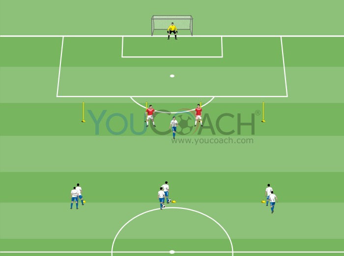 Cognitive attacking the depth for game plans with 3 strikers
