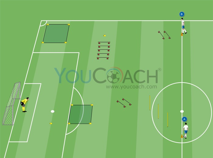 Physical circuit - Speed with cross pass and shooting at goal - Barcelona FC