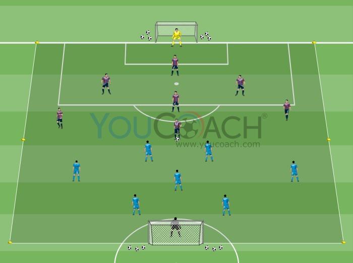 Conditioned game 7 vs 7 - Barcelona FC