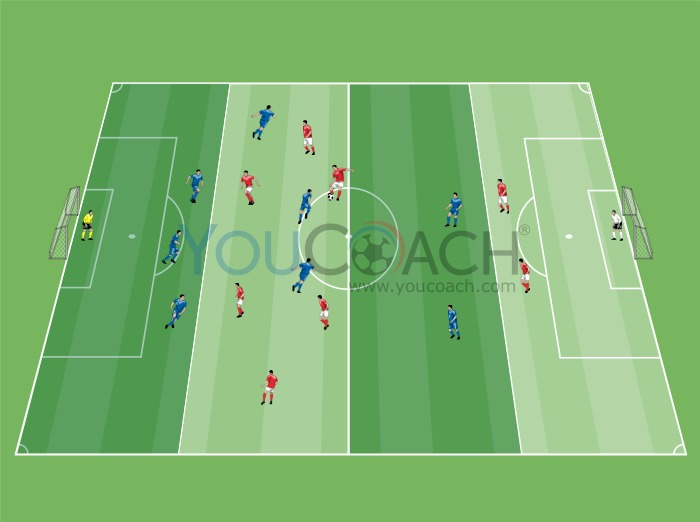 Defensive unity and counter-attack - Ranieri's Leicester - Exercise 1