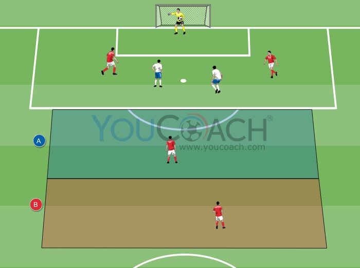 Game construction and penetrative runs by the second line
