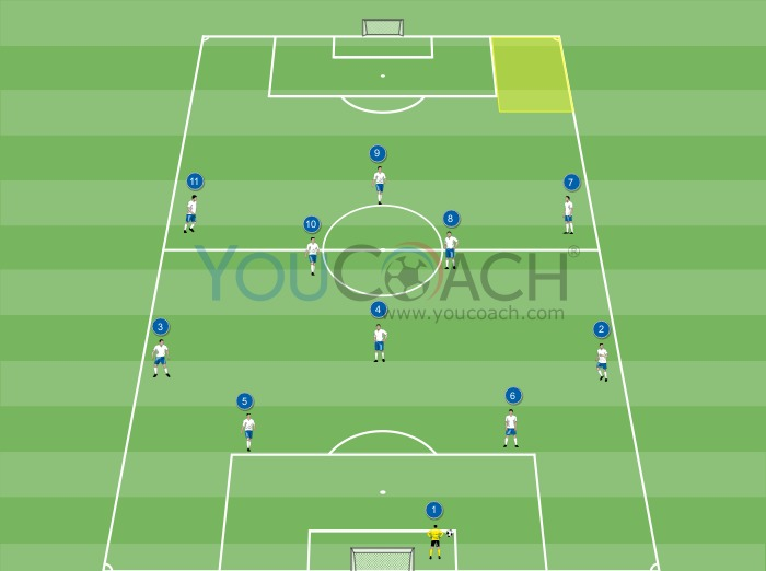 Game construction for 4-3-3 system: Holding Midfielder free to play and Side Midfielder centralizing
