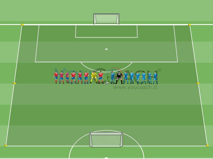 Jeu conditionné 7 contre 7 - Barcelone FC