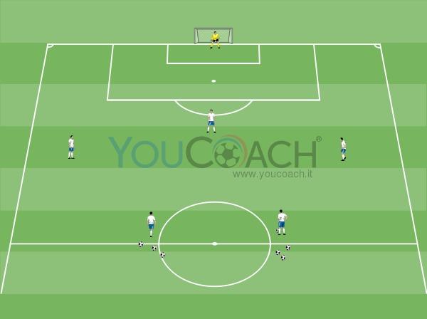 4-3-3: Finalizzazione con esterno...