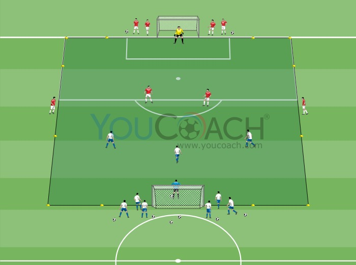 Numerical superiority situations to score goals + counter attack using back-pass players