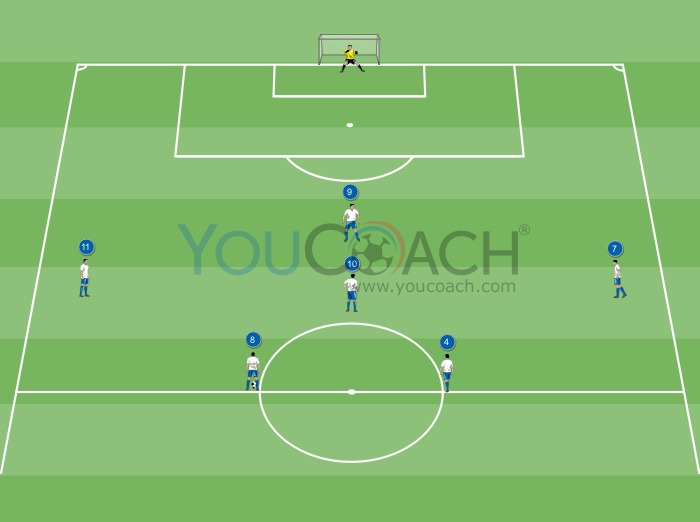 Offensive combination for 4-2-3-1 system: penetrative pass for the striker