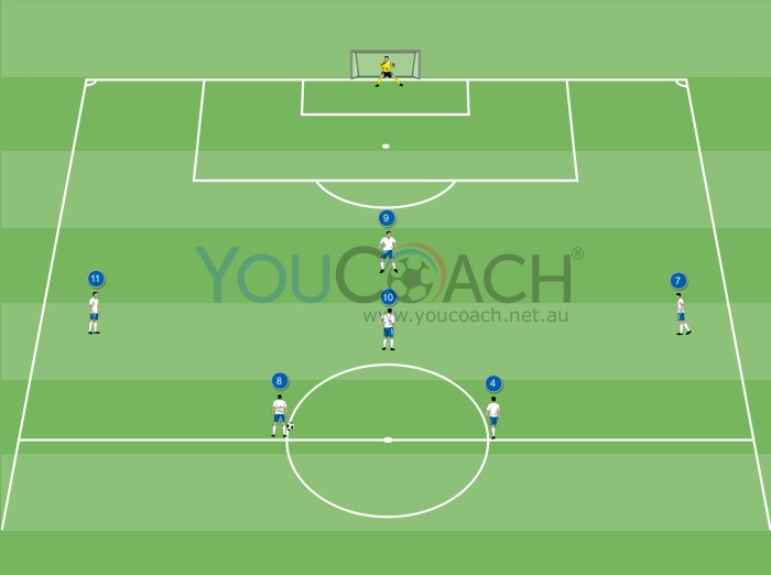 Offensive combination for 4-2-3-1...
