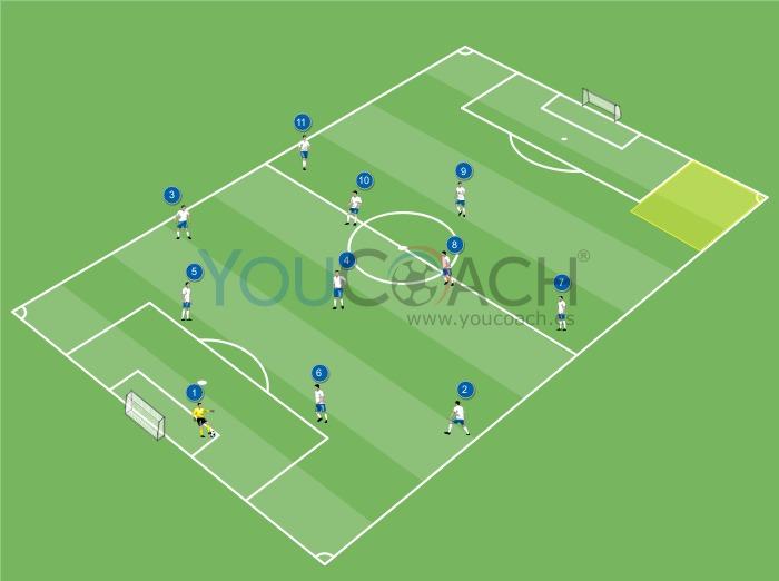Construcción del juego con el 4-3-3:...