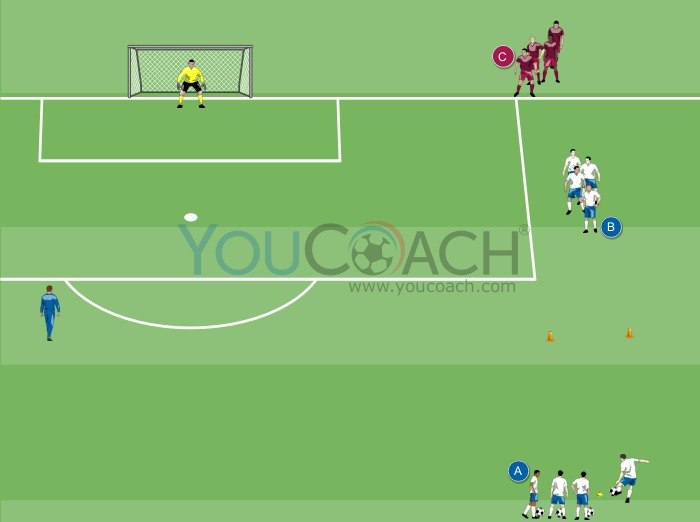 Oriented ball control and 1 vs 1 game