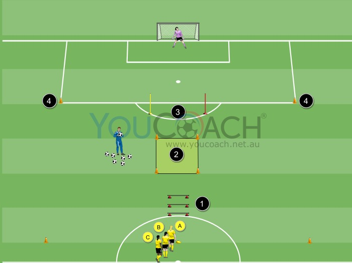 Technical circuit - BVB Borussia Dortmund