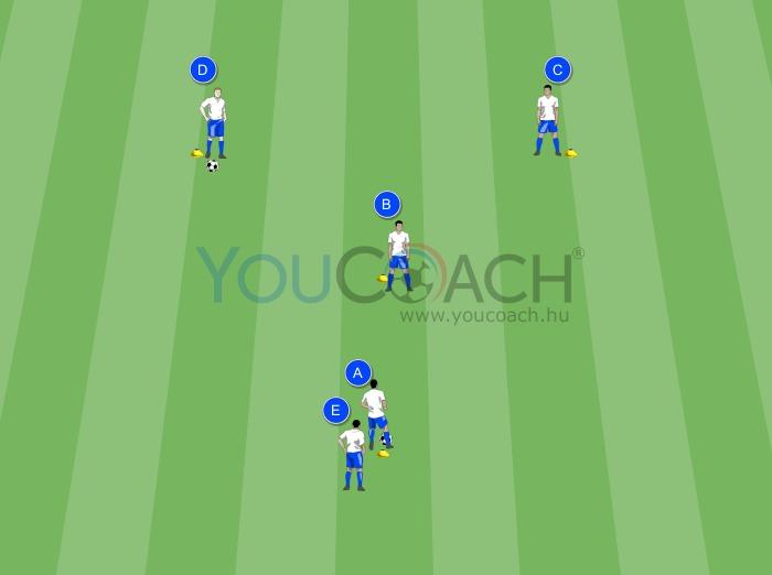 Y-kombináció irányított labdaátvétellel